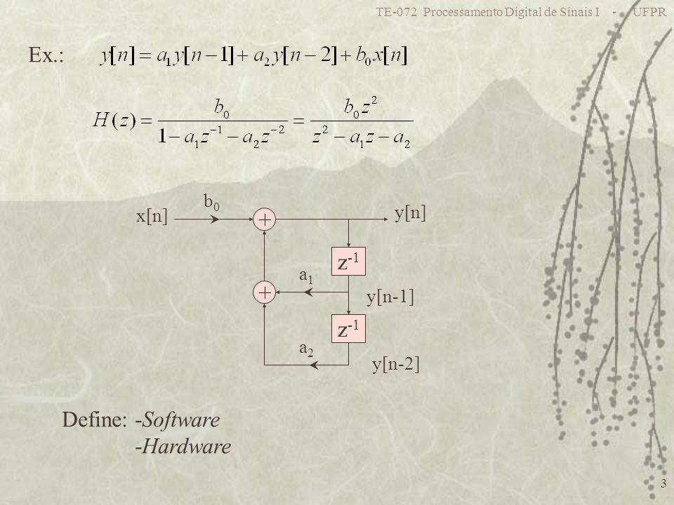 Ex.: + z-1 + z-1 Define: -Software -Hardware b0 y[n] x[n] a1 y[n-1] a2
